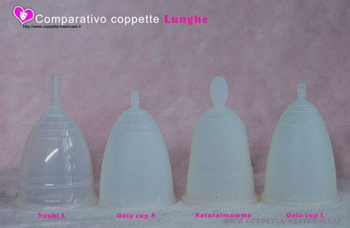 Comparativo Coppette Mestruali Lunghe Comparative Picture Of Long