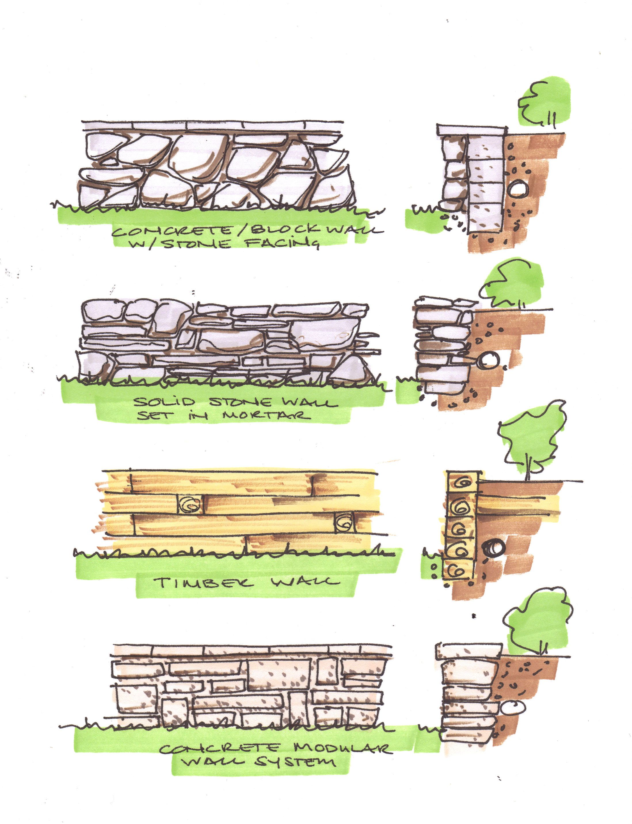 Stone Wall Elevation Drawing : Drawings of retaining walls wall types