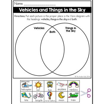 Vehicles and things in the sky venn diagram worksheet venn diagram vehicles and things in the sky venn diagram worksheet kindergarten science students will put each ccuart Choice Image