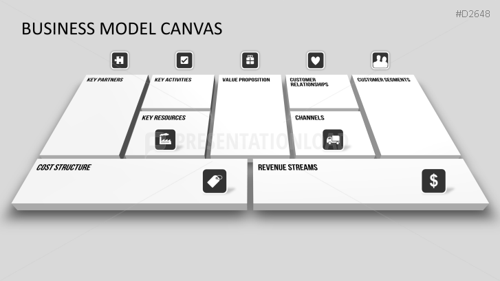 business model canvas ppt | canvas templates | pinterest, Powerpoint templates