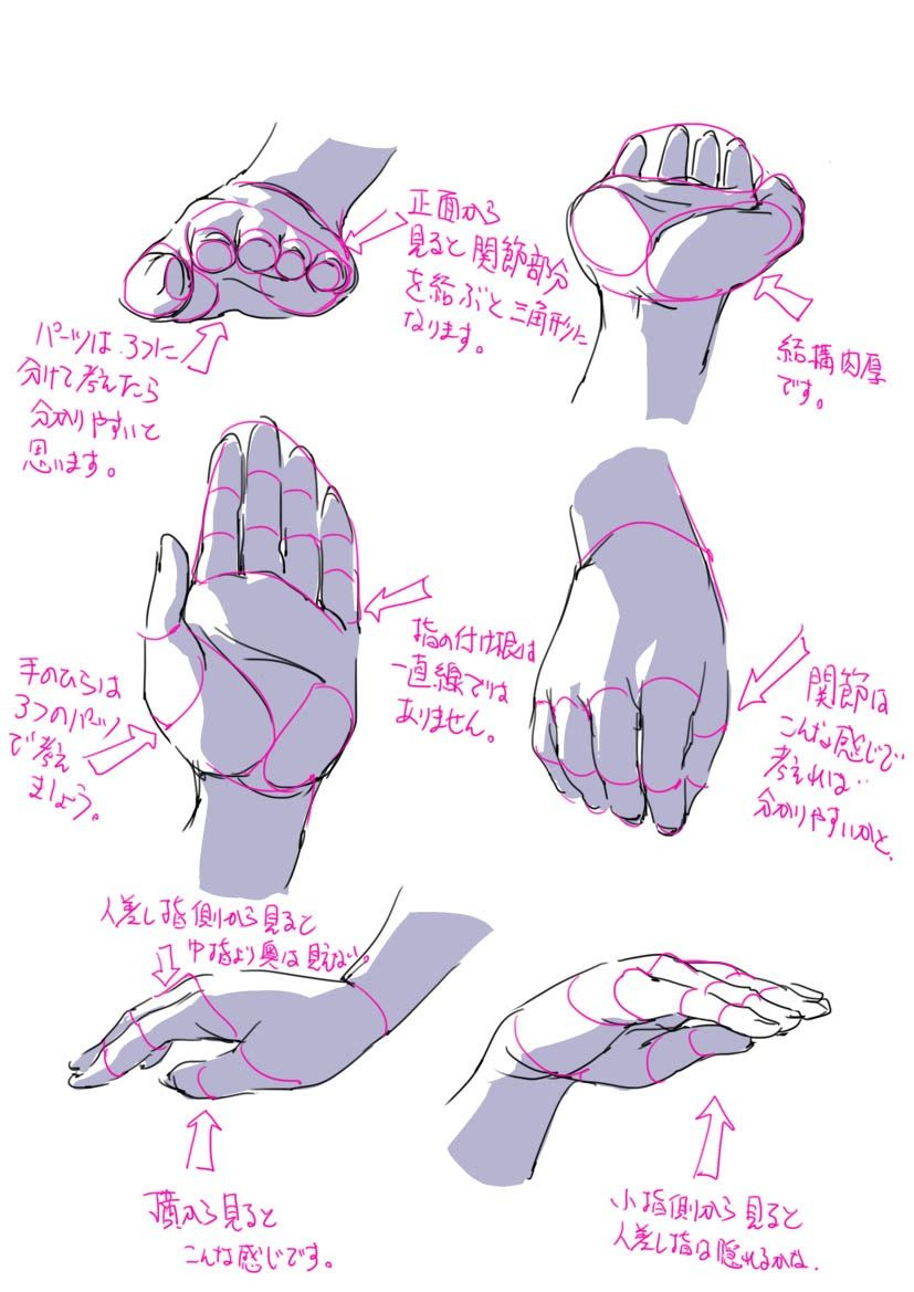 Pin by Vinkun on Draws | Pinterest | Drawings, Hand reference and ...