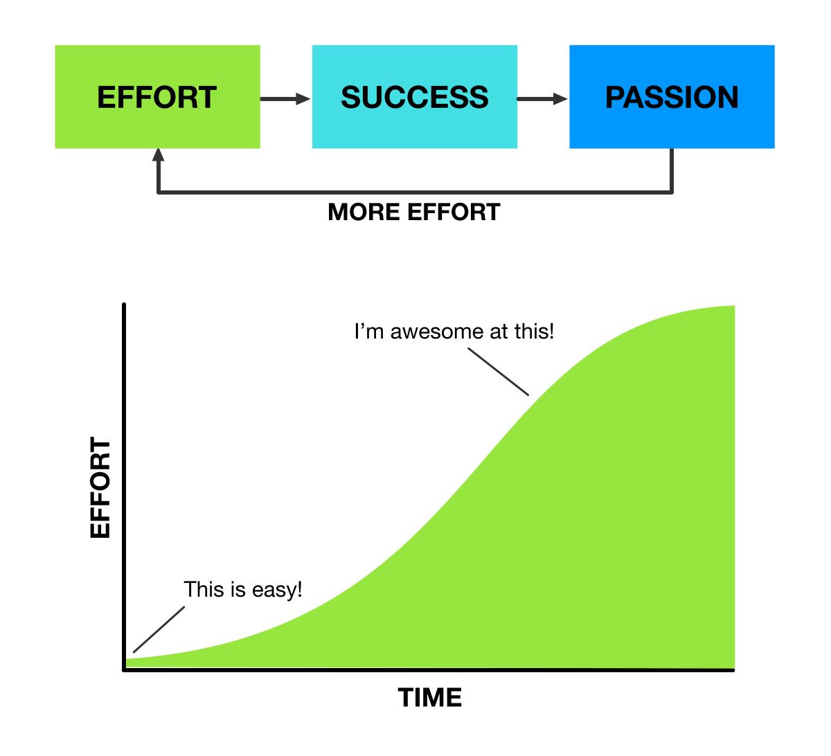 對工作與生活都失去熱情? 3 個方法讓你重新找回人生目標 | 生活. 工作