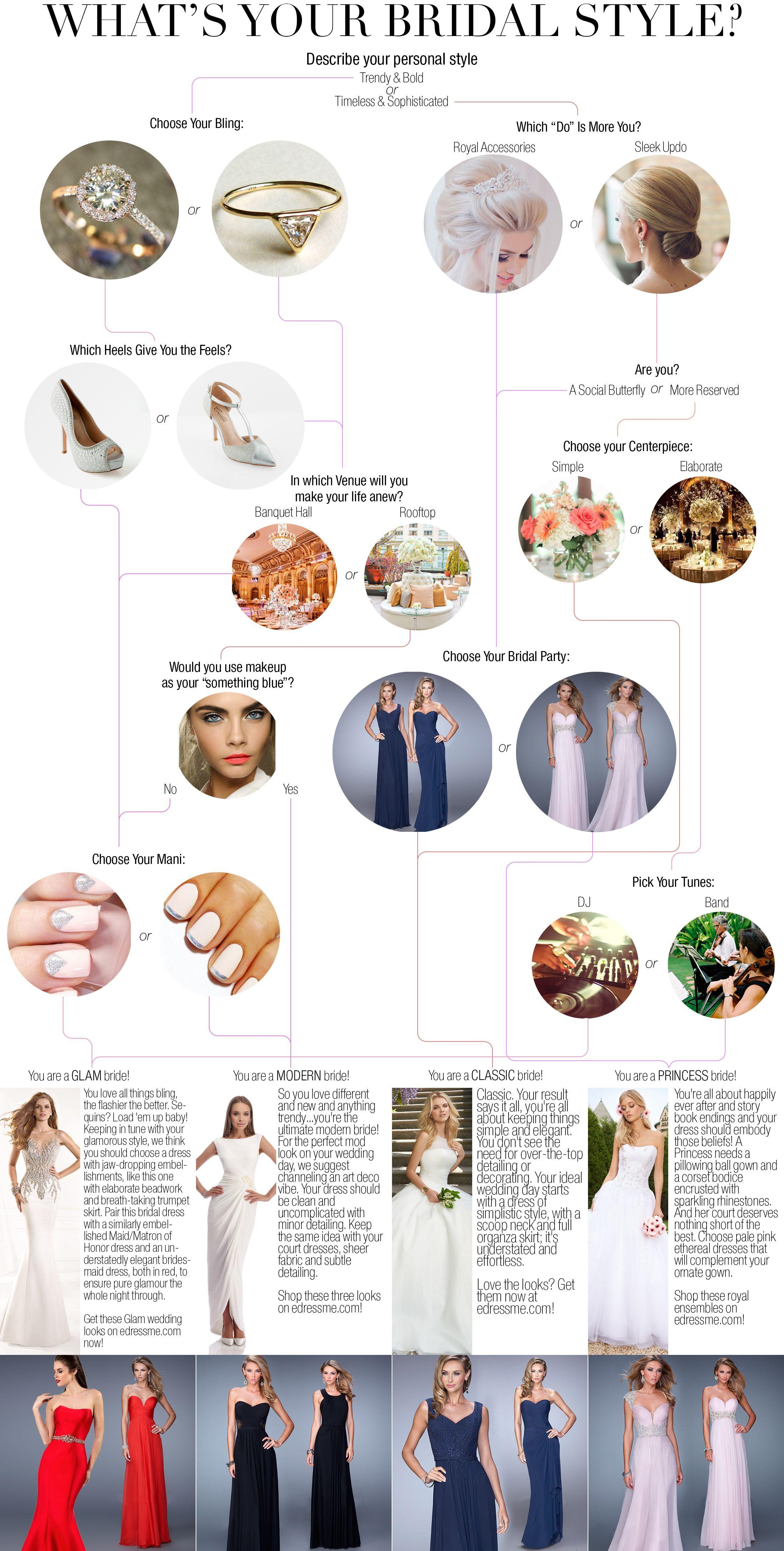 Bridal quiz whatus your bridal style wedding bride quiz