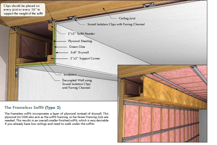Decoupling And Duct Work Home Theater Forum And Systems