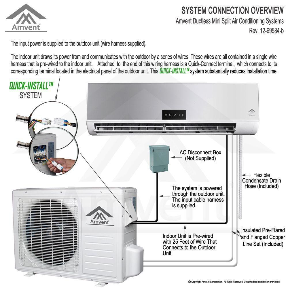 medium resolution of elegance 12 000 btu 1 ton ductless mini split air conditioner 110 volt 60hz a37gw2c elg the home depot