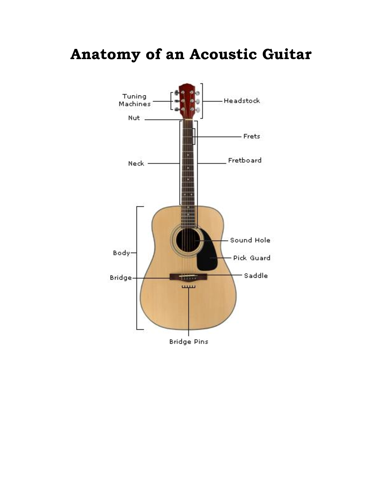 Acoustic Guitar Cake Template