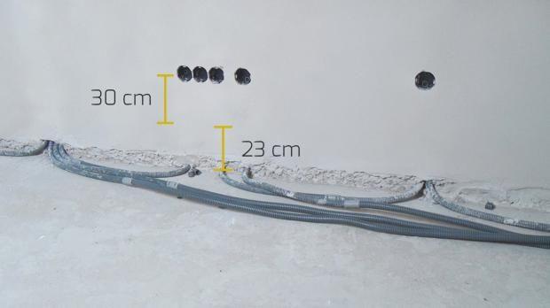 Gerätesteckdosen auf 30 cm ab fertiger Fußbodenoberkante
