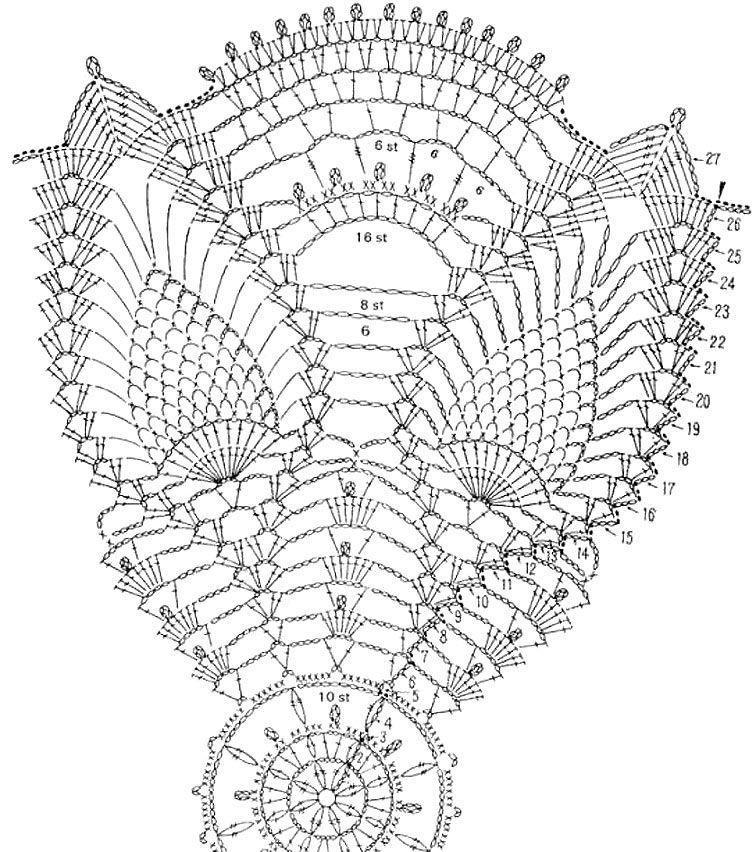 Простые и Красивые Салфетки Крючком со Схемами Вязания