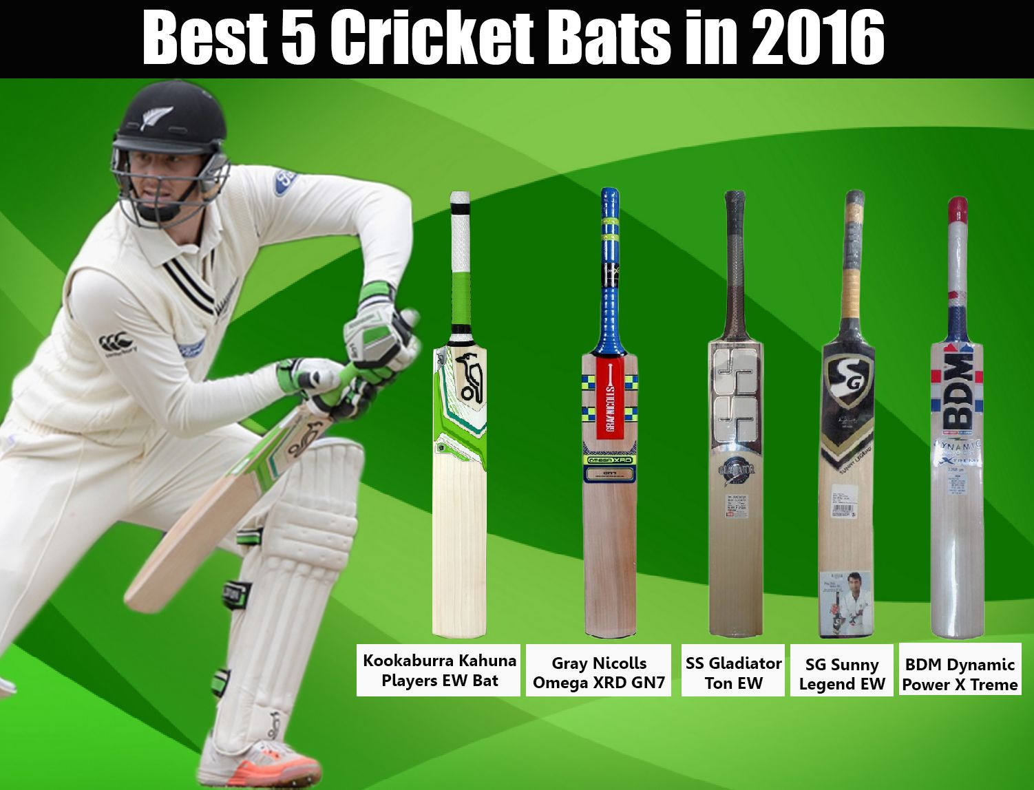 Image Result For Best Cricket White Kit Jersey Design With Air Flow