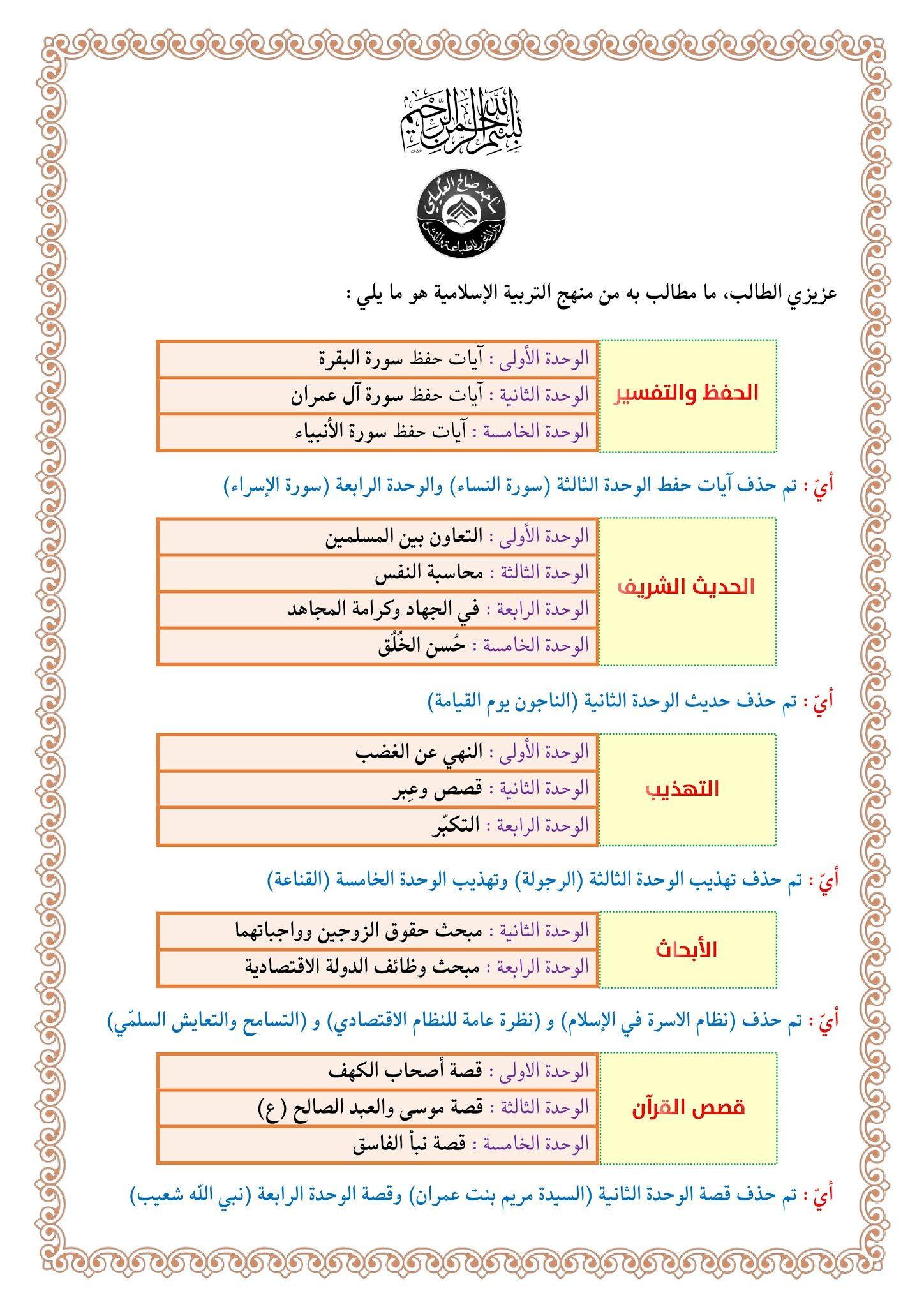 الحذوفات في مادة التربية الاسلامية لصف السادس 2020 تكييف منهج الاسلامية سادس ادبي 2021 تكييف منهج الاسلامية سادس علمي تطبيقي 2021 Blog Posts Blog Journal