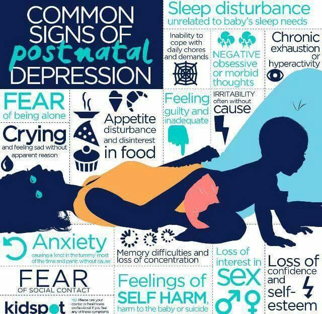 postnatal depression signs mind pinterest postpartumpostnatal depression signs