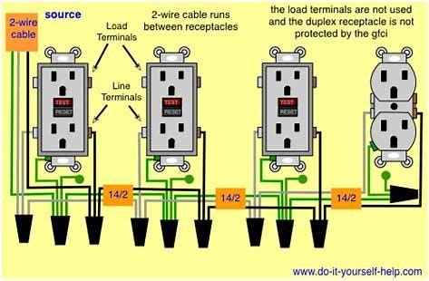 Image result for GFCI Outlet Diagram Home construction