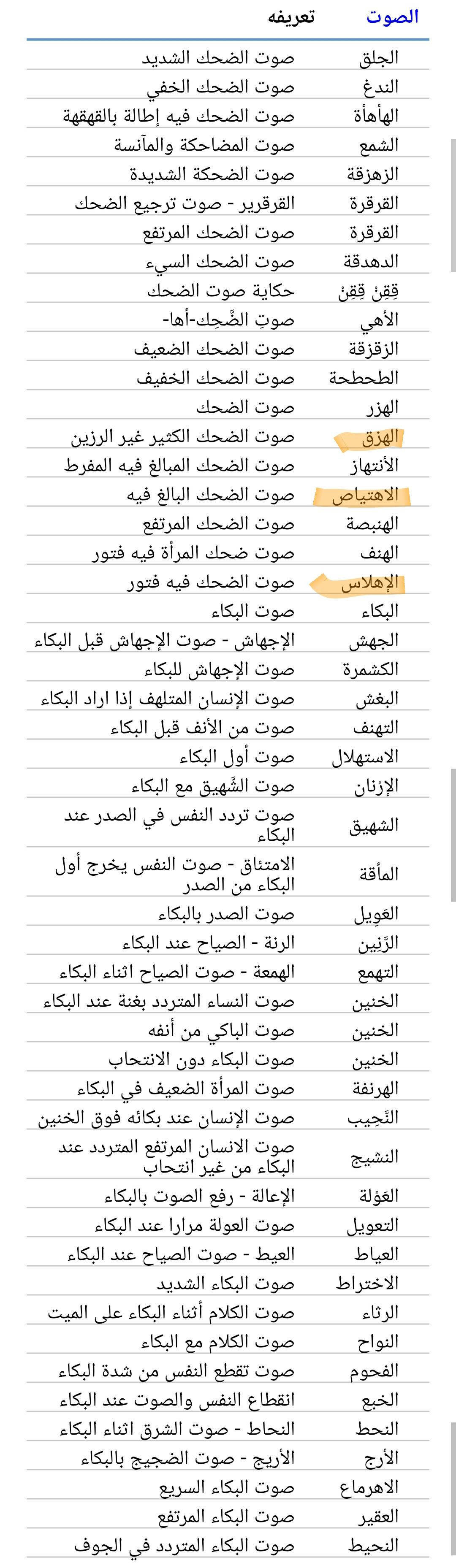 اسماء اصوات Learning Arabic Learn Arabic Language Learn English Words