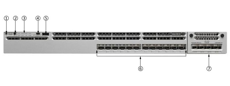 Standalone Cisco Catalyst 3850 Switch That Supports Sfp Transceivers 48 Ports That Support Up To 10g And 4 Qsfp Ports That Suppo Cisco Power Supply Switches