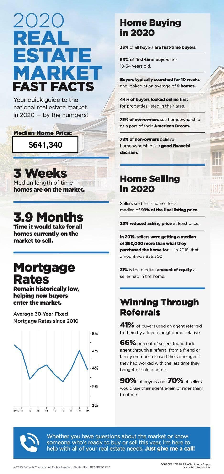 Pin By Debbra Ballard On Real Estate Business In 2020 Real