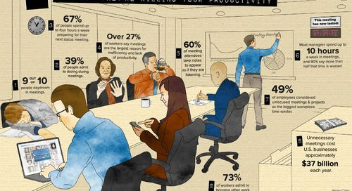Management : 9 Reasons Meetings Suck and How Theyre Killing Your Productivity
