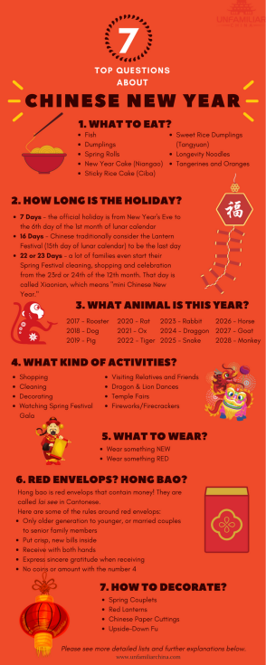 Top 7 Questions about Chinese New Year Preschool Lunar