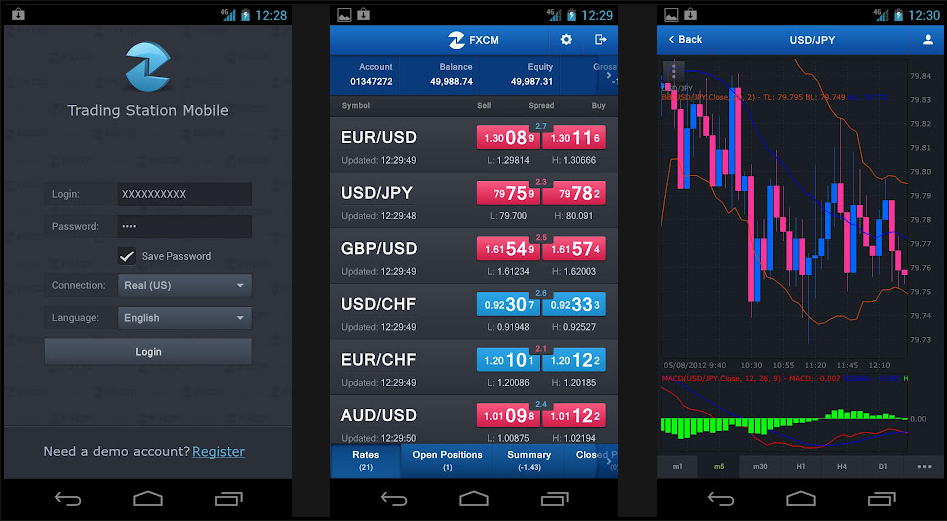 Forex trading software for windows mobile