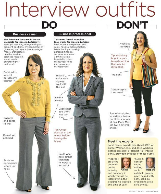 Get the perfect outfits for your job interview #women #business - fashion editor job description