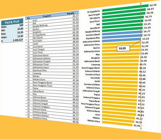 Operator Sekolah Referensi Operator Sekolah Pengumuman Seluruh Provinsi Hasil Ujian Kompetensi Guru Rekapitulasi Guru Periodic Table