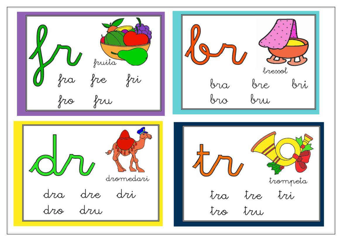 Mestre A Casa Llengua Llengua Proceso De La Lectura Silabas