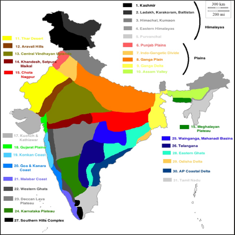 northern mountains of india map India Physiography The Northern Mountains Himalayas Ias Study northern mountains of india map