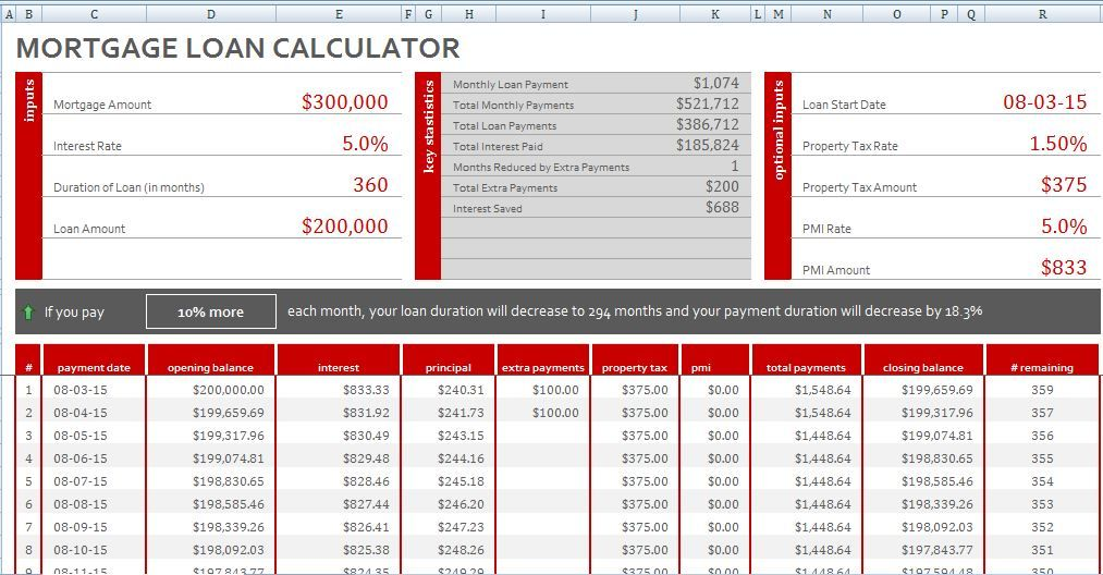 The Mortgage Loan Calculator Template Will Prove Helpful To