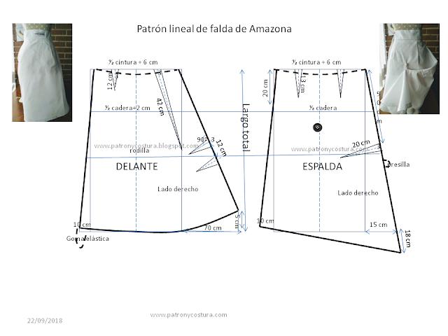 453596319 Patrón falda de amazona | etek | Patron falda, Faldas y Amazonas