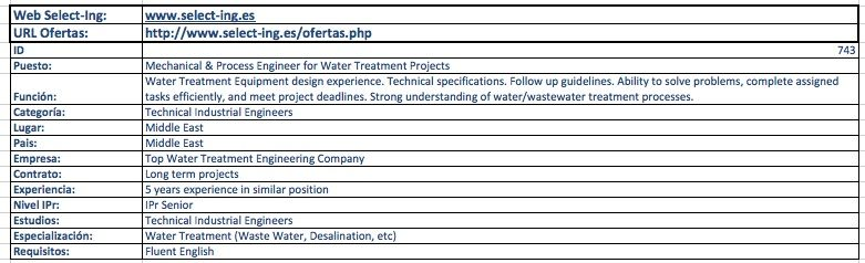 Mechanical  Process Engineer For Water Treatment Projects