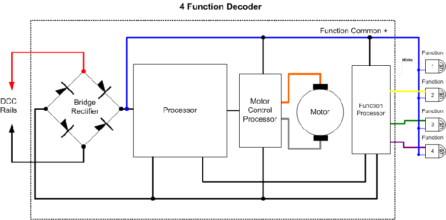 4 Function Dcc Decoder Wiring
