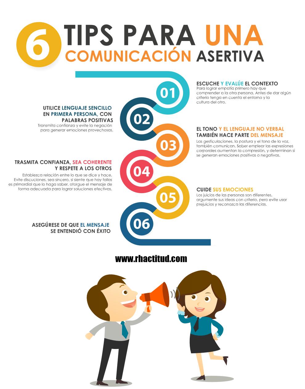 42 Ideas De Comunicacion Comunicacion Actividades De Comunicación Medios De Comunicación