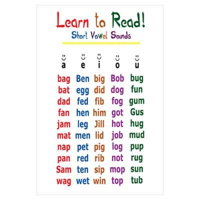 Phonics Short A Word List
