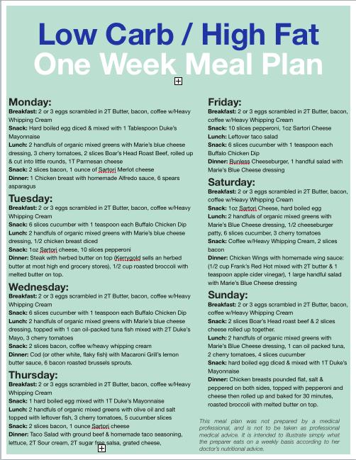 Free Printable One Week Low Carb Meal Plan No Carb Diets