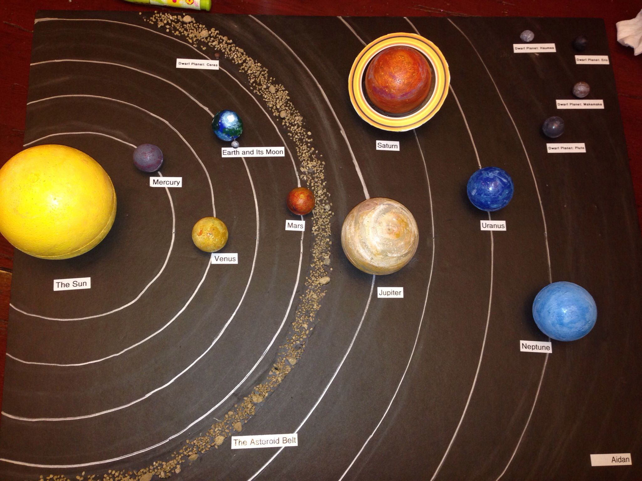 projects of the solar system - HD 2048×1536