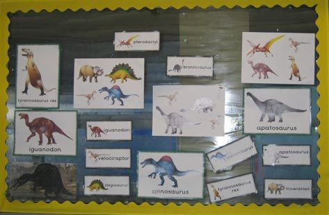 Mrs Marshall's class of Year 3 children post up pictures of their favourite dinosaurs.