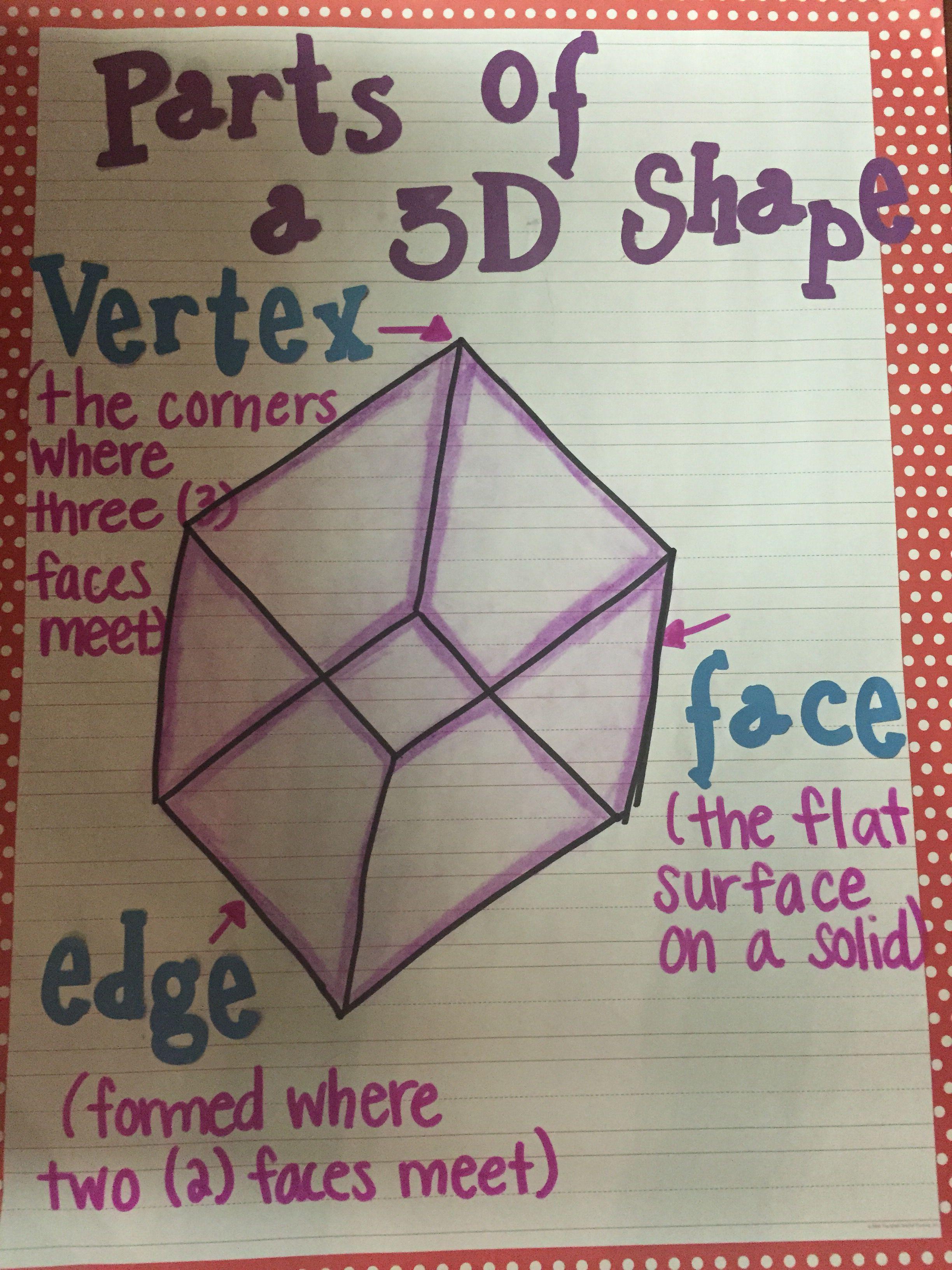 My 3 D Shape Parts Anchor Chart