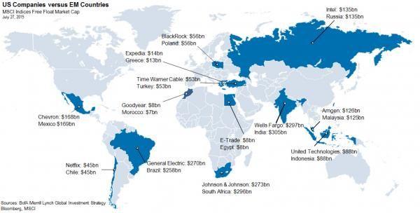 The World Map Of Hubris & Humiliation | Zero Hedge