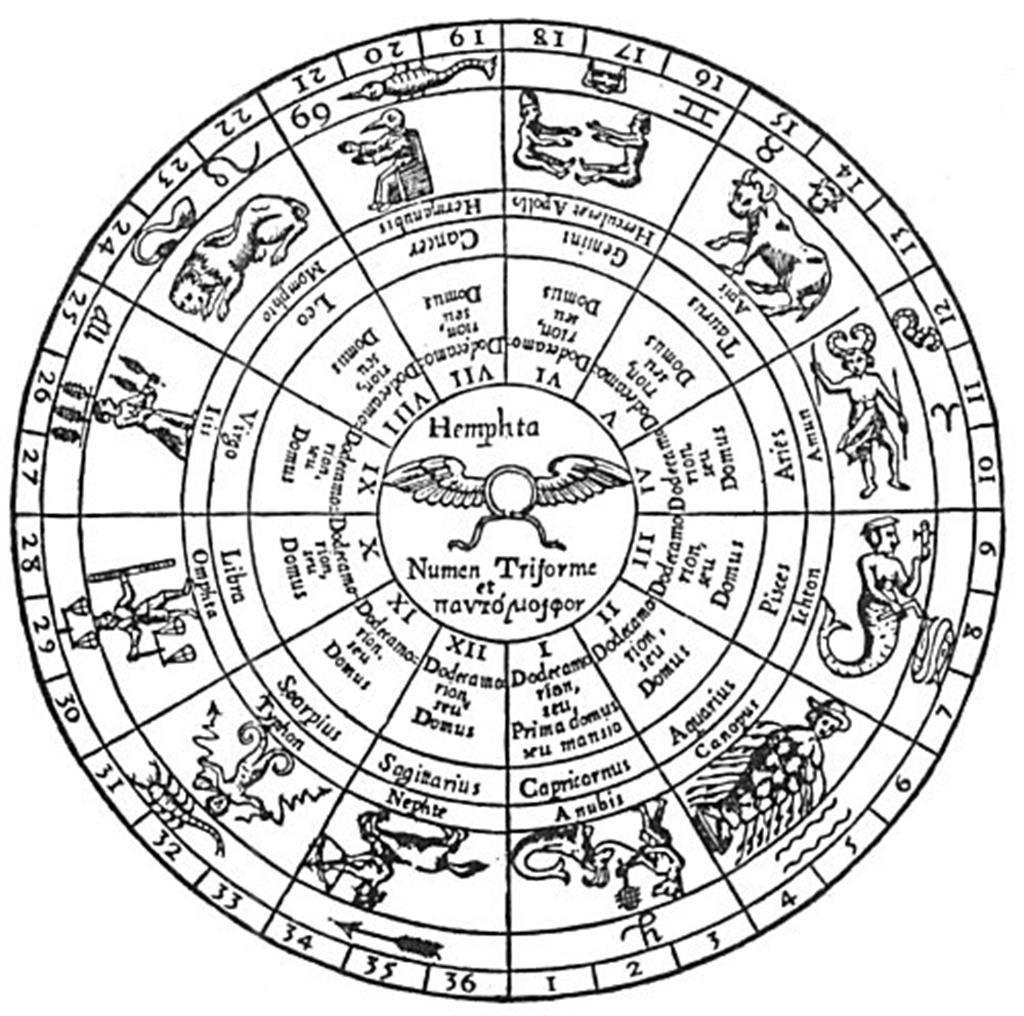Zodiac mandala sacred geometry pinterest zodiac and mandala zodiac mandala biocorpaavc Choice Image