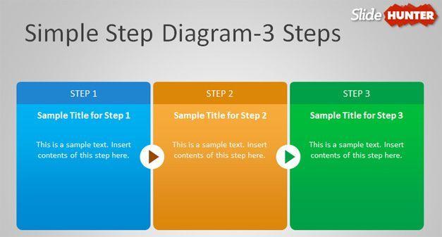 3 step diagram powerpoint 3step pinterest diagram 3 step diagram powerpoint ccuart Choice Image