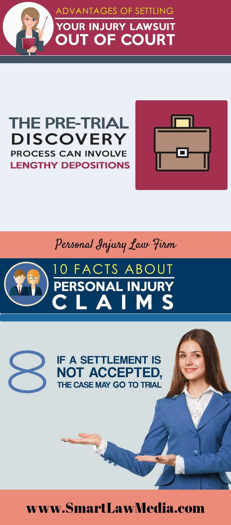Attention personal injury law practices helping law
