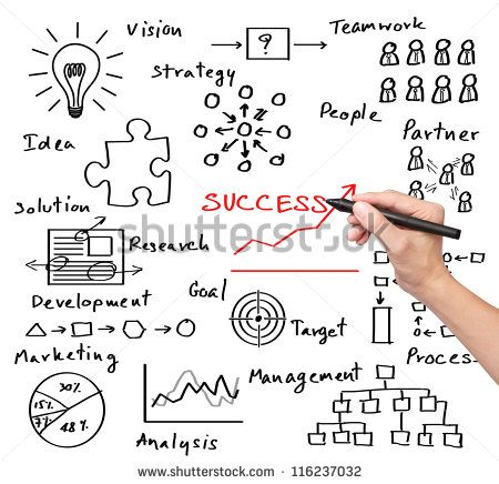 Business Hand Writing Success By Many Process  Idea  Vision