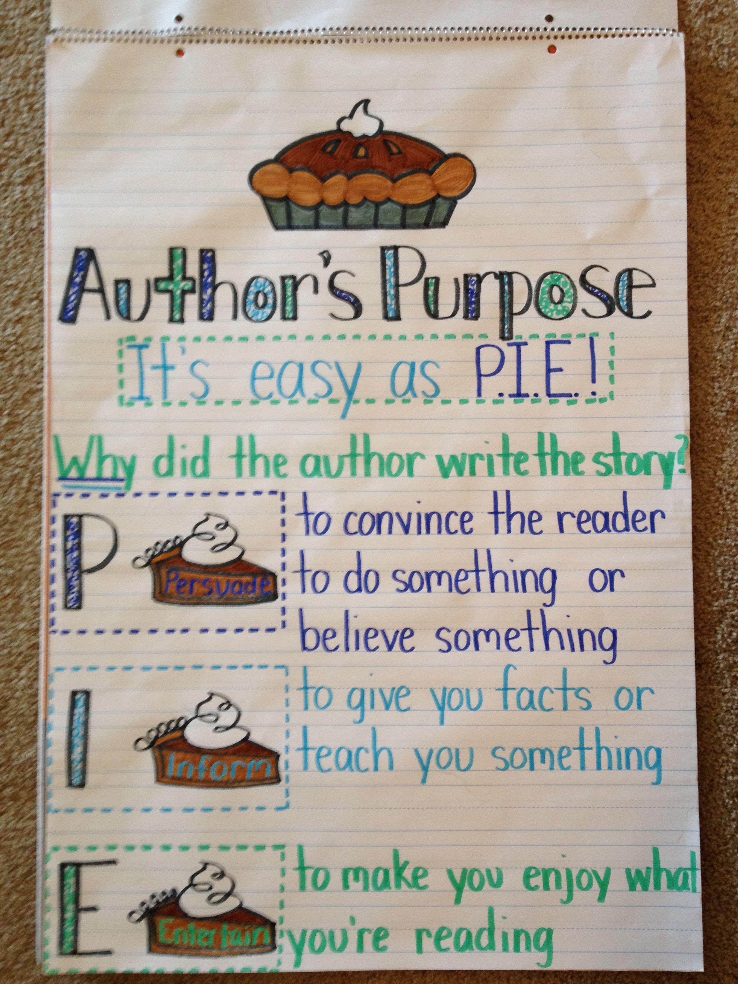 hight resolution of 60 Author's Purpose ideas   authors purpose