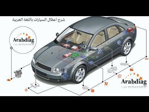 شرح اعطال السيارات بالصور لكل الانواع Sports Car Toy Car Car
