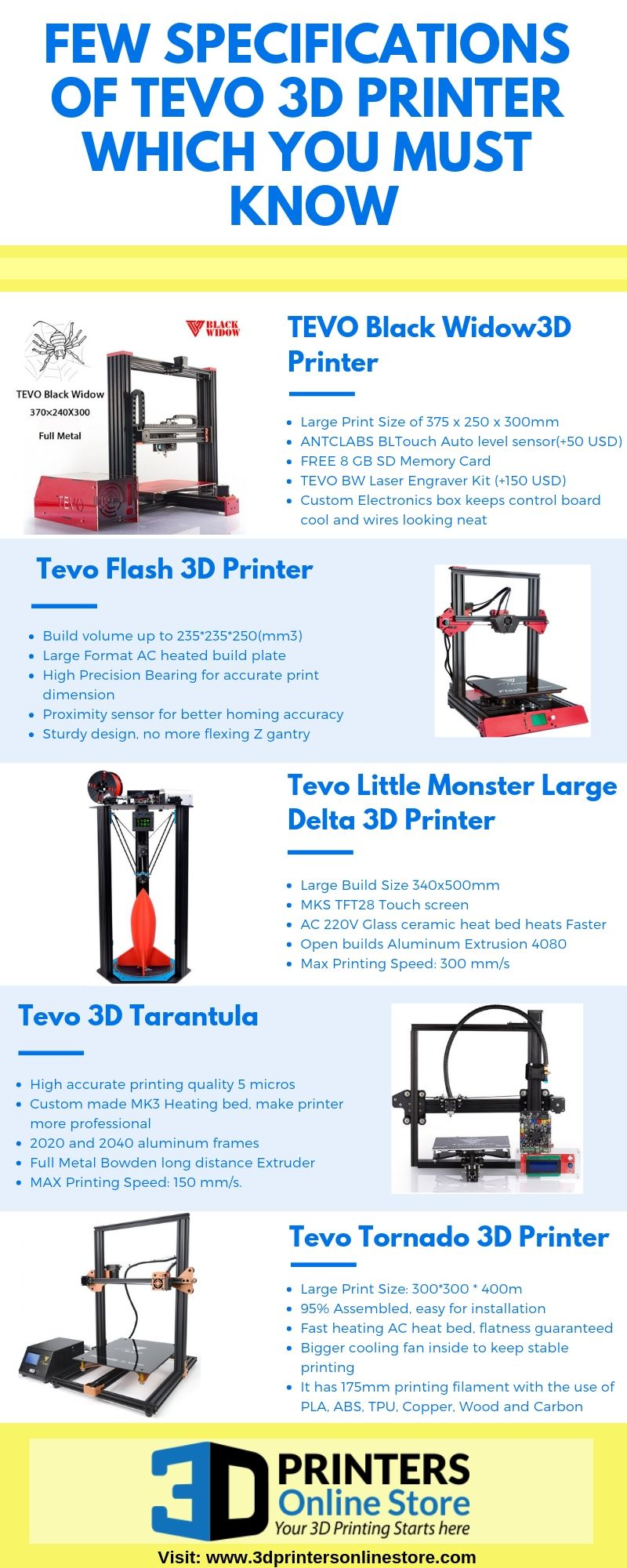 There Are Many 3d Printers In The Market Which Would Help You Out For Several Uses Whether It Is For Personal Use