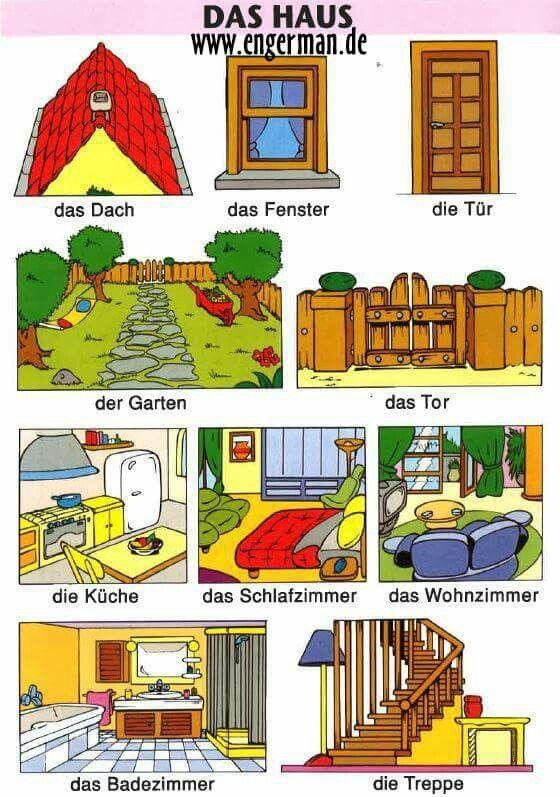 DAS HAUS Wortschatz Pinterest German, Learn german