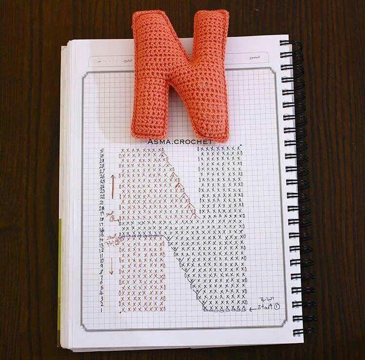 Lletres N   numeros   Pinterest   Letras, Ganchillo y Abecedario