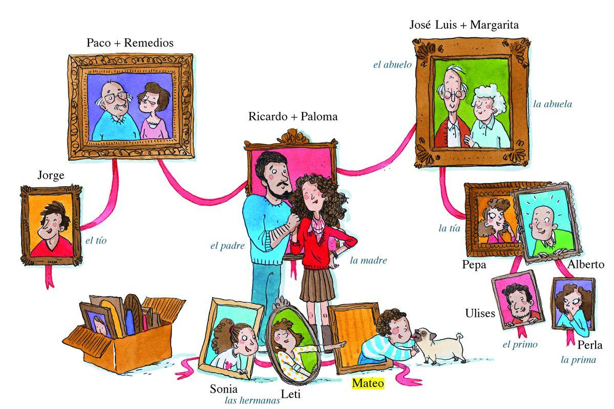 familia profedeele Idee