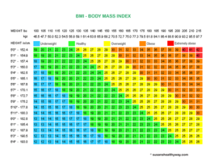 Age Weight Height Chart For Men  Breathtaking Photography