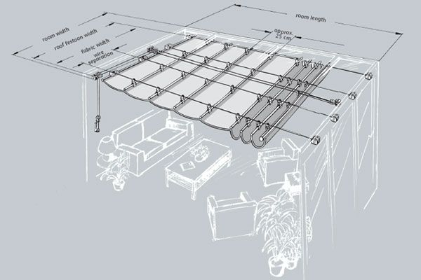Retractable pergola roof DIY. No instructions but a drawing with dimensions  for reference. Retractable Patio/Deck Awnings - Retractable Pergola Roof Diy Retractable Patio Swembad