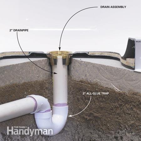 How To Install A Fiberglass Base Over Concrete Shower Drain